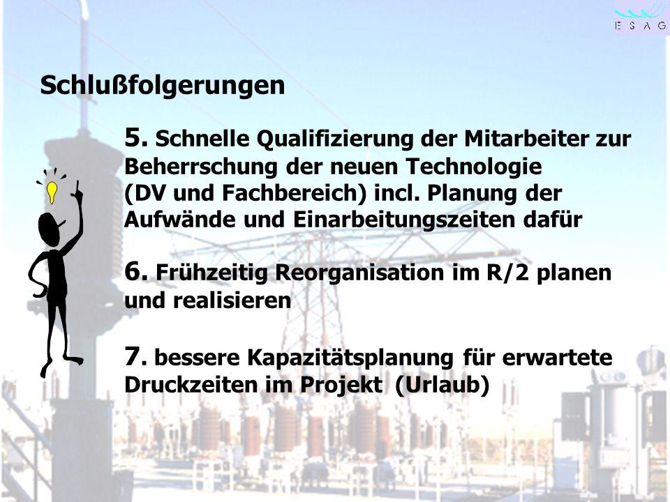 28.04.00 Seite 30 Schlußfolgerungen 5. Schnelle Qualifizierung der Mitarbeiter zur Beherrschung der neuen Technologie (DV und Fachbereich) incl. Planu