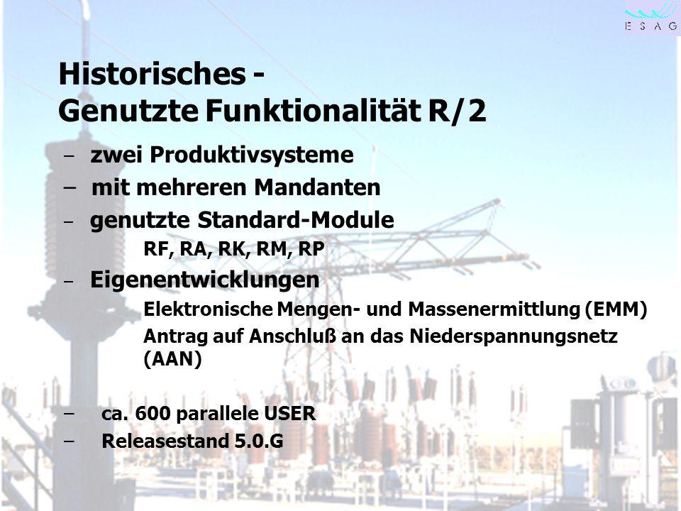 28.04.00 Seite 6 Historisches - Genutzte Funktionalität R/2 – zwei Produktivsysteme – mit mehreren Mandanten – genutzte Standard-Module RF, RA, RK, RM