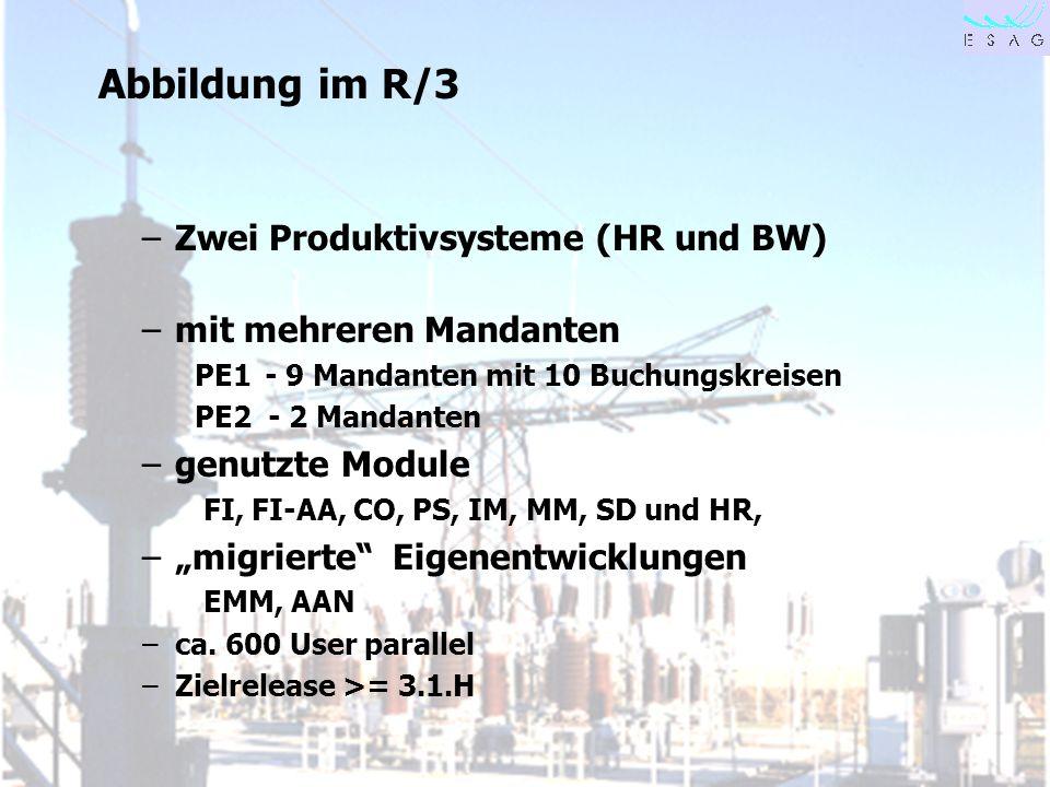 28.04.00 Seite 9 Abbildung im R/3 –Zwei Produktivsysteme (HR und BW) –mit mehreren Mandanten PE1 - 9 Mandanten mit 10 Buchungskreisen PE2 - 2 Mandante