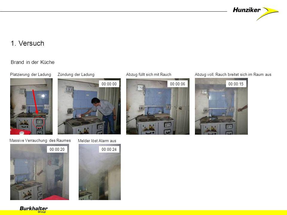 Brand in der Küche 1. Versuch Platzierung der LadungZündung der LadungAbzug füllt sich mit RauchAbzug voll, Rauch breitet sich im Raum aus Massive Ver