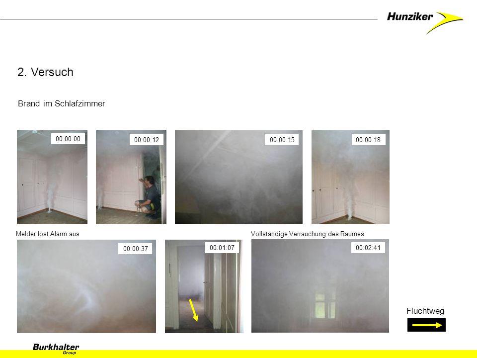 Brand im Schlafzimmer 2. Versuch Melder löst Alarm aus 00:00:1500:00:1200:00:18 00:00:37 00:02:41 Fluchtweg 00:00:00 00:01:07 Vollständige Verrauchung