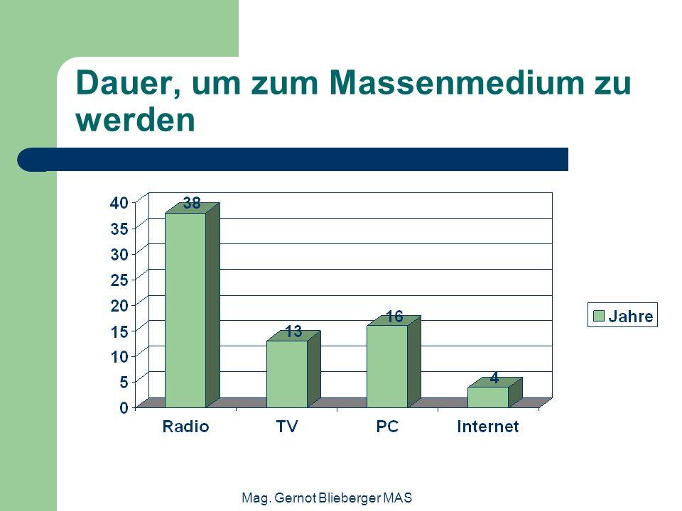 Mag. Gernot Blieberger MAS Dauer, um zum Massenmedium zu werden