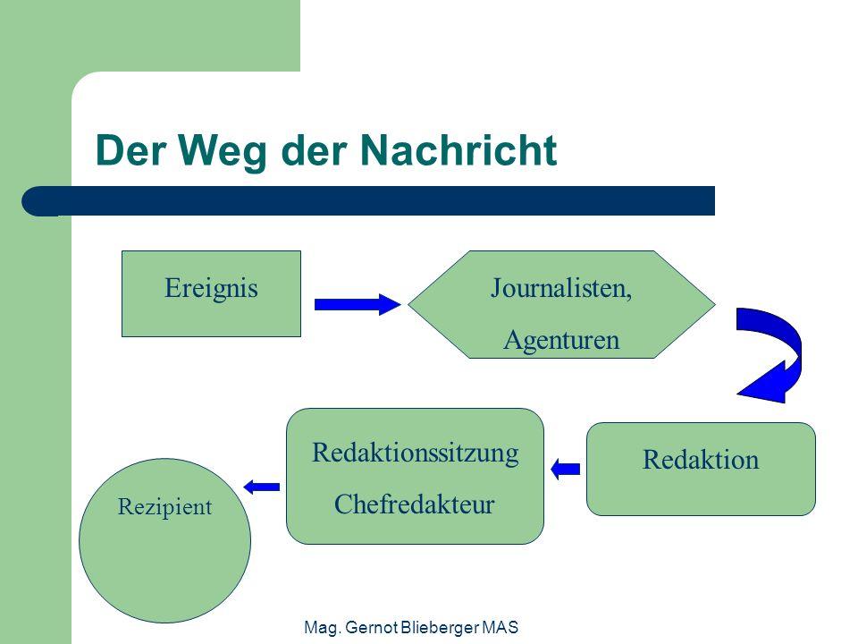 Mag. Gernot Blieberger MAS Der Weg der Nachricht EreignisJournalisten, Agenturen Redaktion Redaktionssitzung Chefredakteur Rezipient