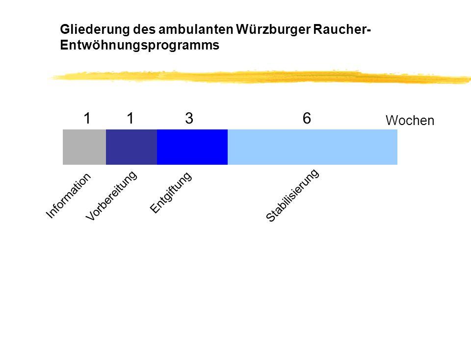 Gliederung des ambulanten Würzburger Raucher- Entwöhnungsprogramms Information Vorbereitung Entgiftung Stabilisierung 1136 Wochen