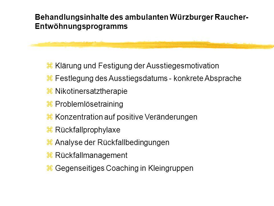 Behandlungsinhalte des ambulanten Würzburger Raucher- Entwöhnungsprogramms zKlärung und Festigung der Ausstiegesmotivation zFestlegung des Ausstiegsdatums - konkrete Absprache zNikotinersatztherapie zProblemlösetraining zKonzentration auf positive Veränderungen zRückfallprophylaxe zAnalyse der Rückfallbedingungen zRückfallmanagement zGegenseitiges Coaching in Kleingruppen