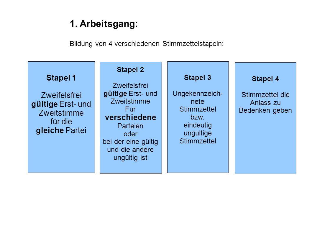 1. Arbeitsgang: Bildung von 4 verschiedenen Stimmzettelstapeln: Stapel 1 Zweifelsfrei gültige Erst- und Zweitstimme für die gleiche Partei Stapel 2 Zw