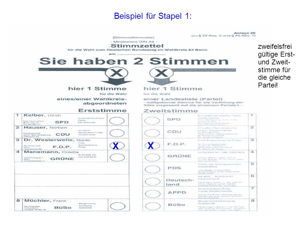 Beispiel für Stapel 1: X X zweifelsfrei gültige Erst- und Zweit- stimme für die gleiche Partei!