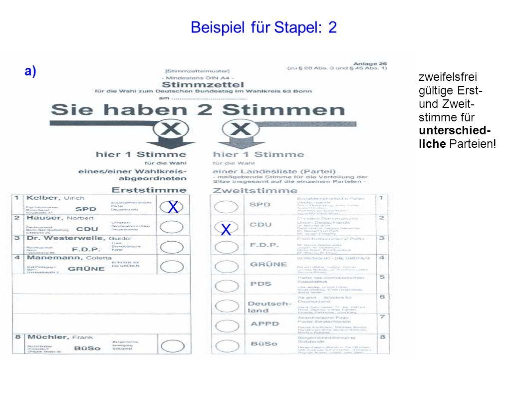 Beispiel für Stapel: 2 a) X X zweifelsfrei gültige Erst- und Zweit- stimme für unterschied- liche Parteien!