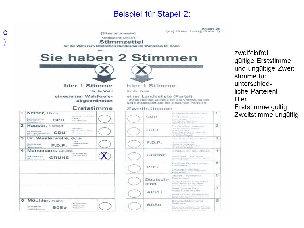 Beispiel für Stapel 2: c)c) X zweifelsfrei gültige Erststimme und ungültige Zweit- stimme für unterschied- liche Parteien! Hier: Erststimme gültig Zwe