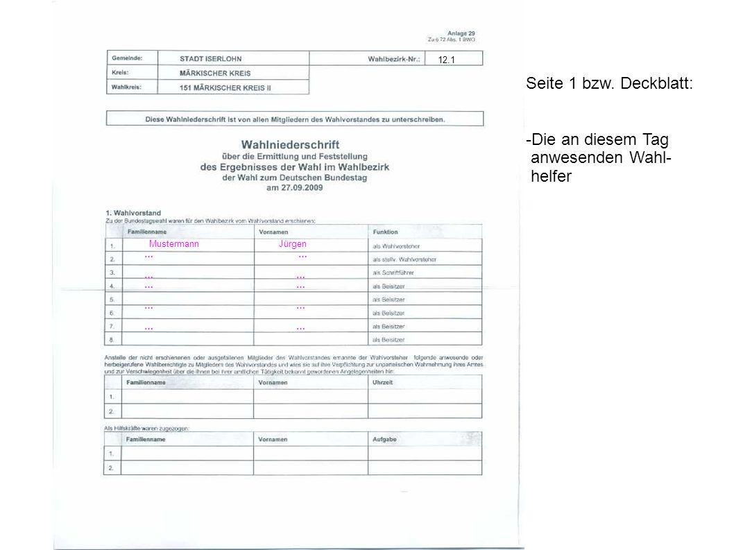12.1 Mustermann Jürgen … Seite 1 bzw. Deckblatt: -Die an diesem Tag anwesenden Wahl- helfer