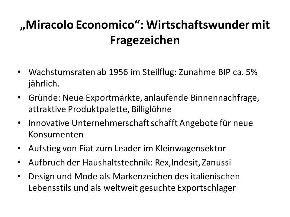 Miracolo Economico: Wirtschaftswunder mit Fragezeichen Wachstumsraten ab 1956 im Steilflug: Zunahme BIP ca. 5% jährlich. Gründe: Neue Exportmärkte, an