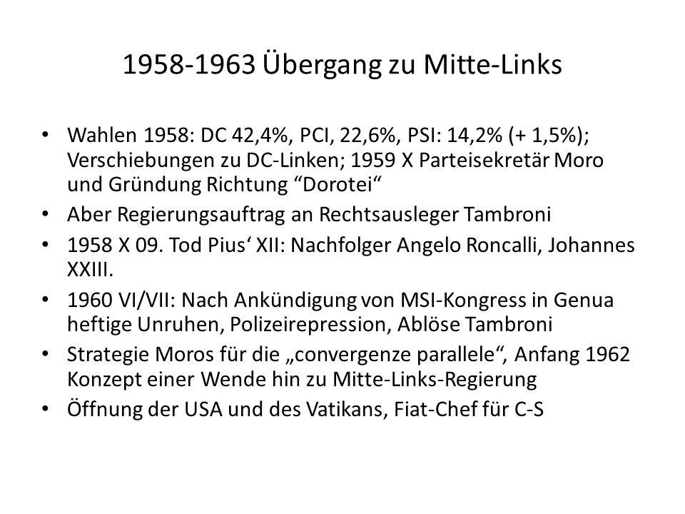 1958-1963 Übergang zu Mitte-Links Wahlen 1958: DC 42,4%, PCI, 22,6%, PSI: 14,2% (+ 1,5%); Verschiebungen zu DC-Linken; 1959 X Parteisekretär Moro und