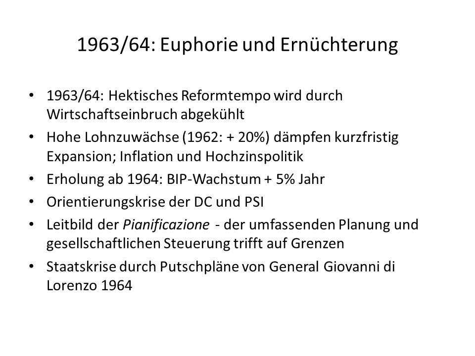1963/64: Euphorie und Ernüchterung 1963/64: Hektisches Reformtempo wird durch Wirtschaftseinbruch abgekühlt Hohe Lohnzuwächse (1962: + 20%) dämpfen ku