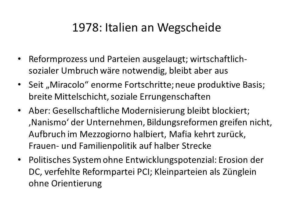 1978: Italien an Wegscheide Reformprozess und Parteien ausgelaugt; wirtschaftlich- sozialer Umbruch wäre notwendig, bleibt aber aus Seit Miracolo enor
