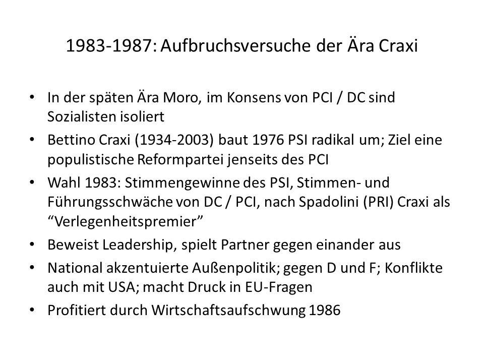 1983-1987: Aufbruchsversuche der Ära Craxi In der späten Ära Moro, im Konsens von PCI / DC sind Sozialisten isoliert Bettino Craxi (1934-2003) baut 19