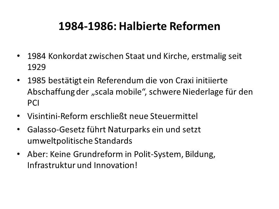 1984-1986: Halbierte Reformen 1984 Konkordat zwischen Staat und Kirche, erstmalig seit 1929 1985 bestätigt ein Referendum die von Craxi initiierte Abs
