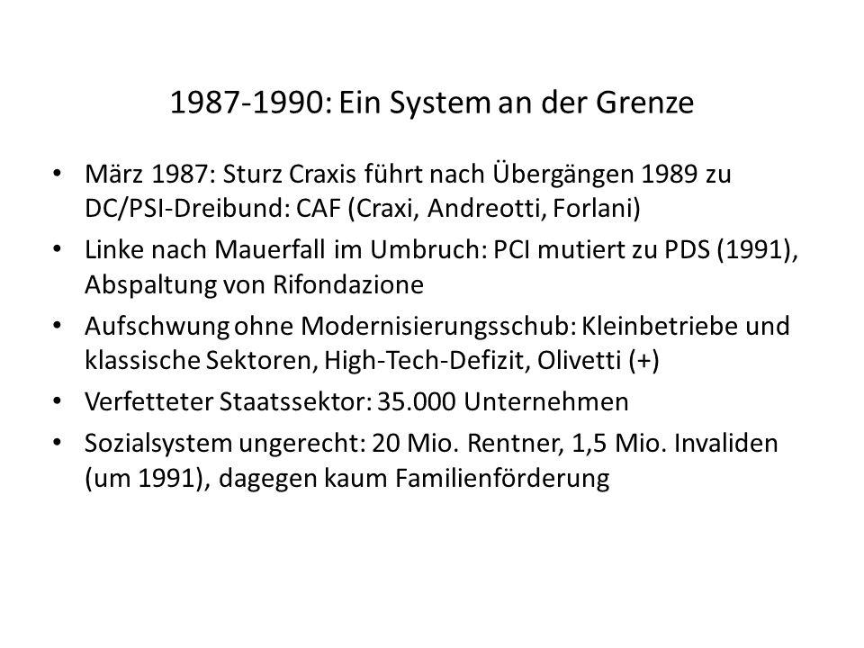 1987-1990: Ein System an der Grenze März 1987: Sturz Craxis führt nach Übergängen 1989 zu DC/PSI-Dreibund: CAF (Craxi, Andreotti, Forlani) Linke nach