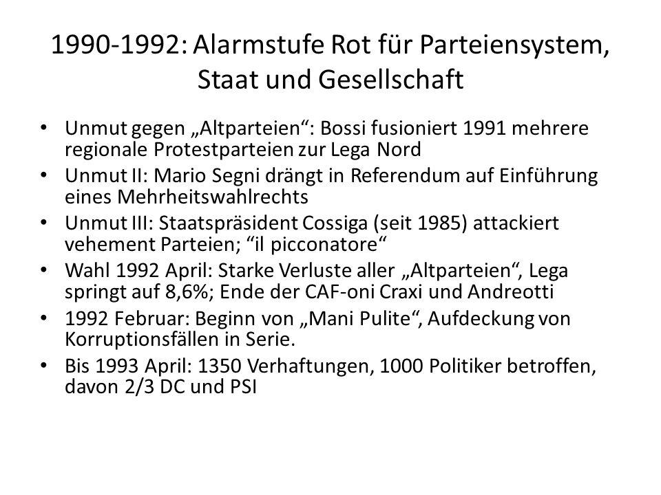 1990-1992: Alarmstufe Rot für Parteiensystem, Staat und Gesellschaft Unmut gegen Altparteien: Bossi fusioniert 1991 mehrere regionale Protestparteien