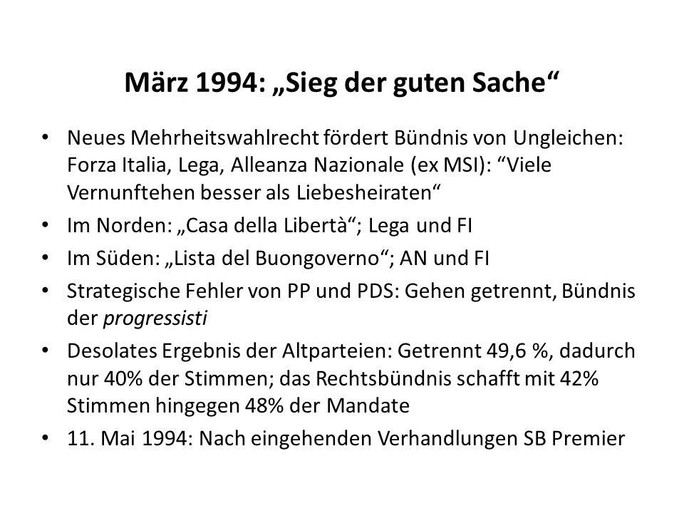 März 1994: Sieg der guten Sache Neues Mehrheitswahlrecht fördert Bündnis von Ungleichen: Forza Italia, Lega, Alleanza Nazionale (ex MSI): Viele Vernun