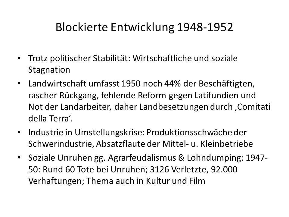 1963/64: Euphorie und Ernüchterung 1963/64: Hektisches Reformtempo wird durch Wirtschaftseinbruch abgekühlt Hohe Lohnzuwächse (1962: + 20%) dämpfen kurzfristig Expansion; Inflation und Hochzinspolitik Erholung ab 1964: BIP-Wachstum + 5% Jahr Orientierungskrise der DC und PSI Leitbild der Pianificazione - der umfassenden Planung und gesellschaftlichen Steuerung trifft auf Grenzen Staatskrise durch Putschpläne von General Giovanni di Lorenzo 1964