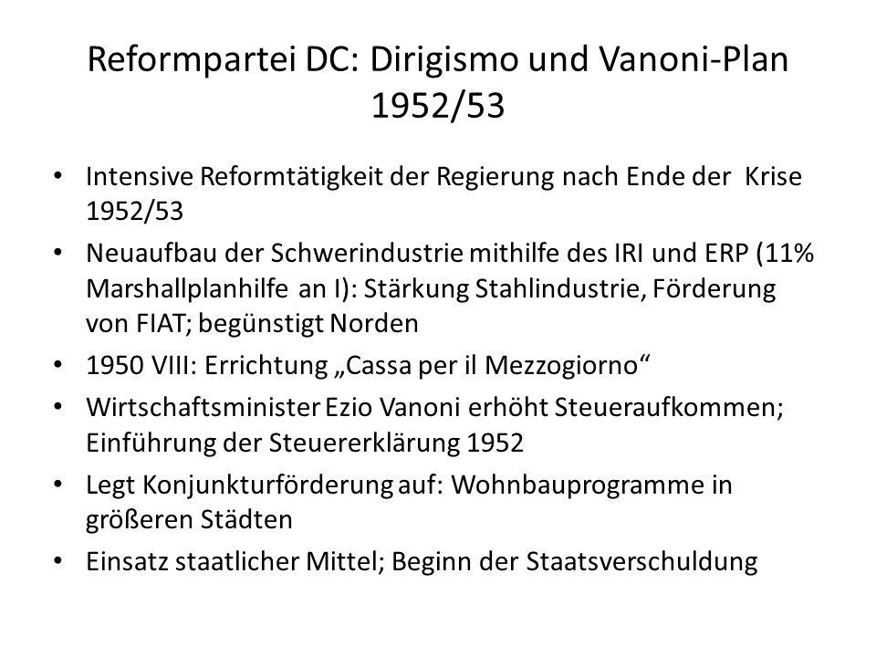 Reformpartei DC: Dirigismo und Vanoni-Plan 1952/53 Intensive Reformtätigkeit der Regierung nach Ende der Krise 1952/53 Neuaufbau der Schwerindustrie m