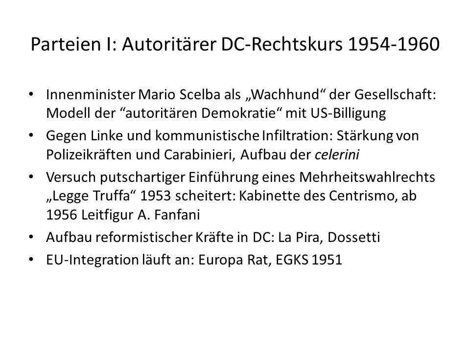 Parteien I: Autoritärer DC-Rechtskurs 1954-1960 Innenminister Mario Scelba als Wachhund der Gesellschaft: Modell der autoritären Demokratie mit US-Bil