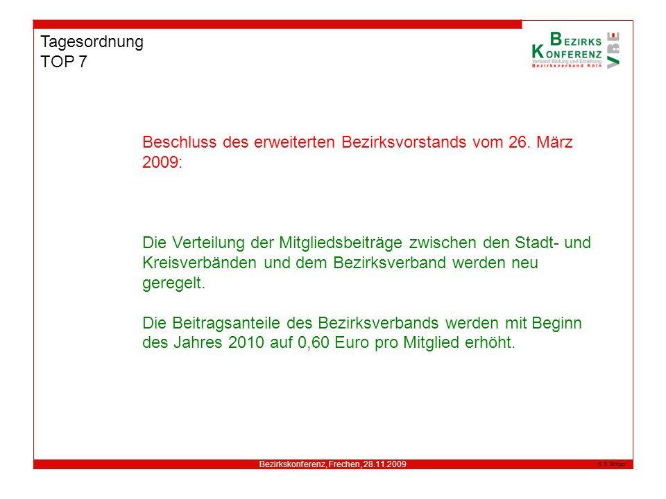 Bezirkskonferenz, Frechen, 28.11.2009 G. Böttger Tagesordnung TOP 7 Die Verteilung der Mitgliedsbeiträge zwischen den Stadt- und Kreisverbänden und de