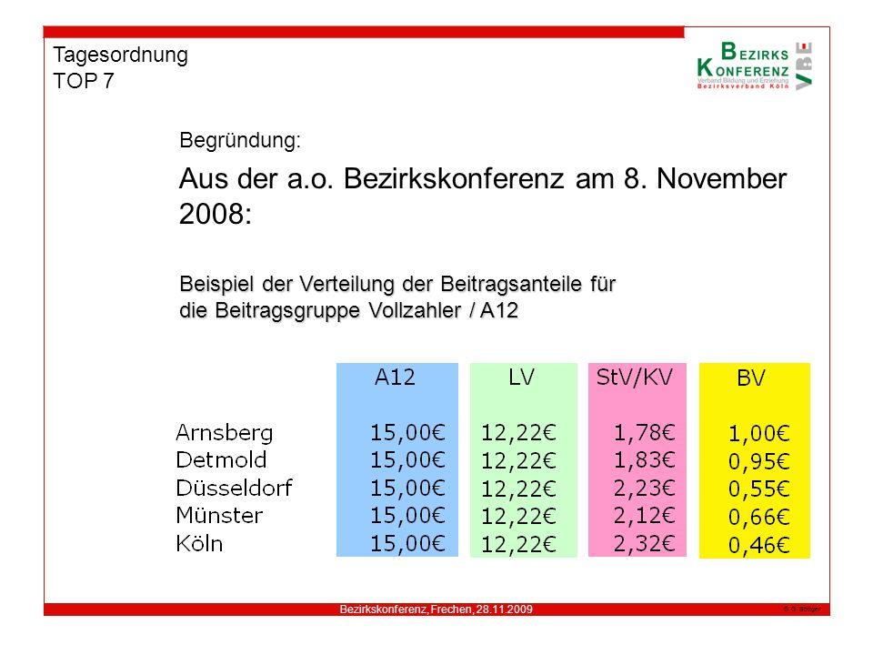 Bezirkskonferenz, Frechen, 28.11.2009 G. Böttger Tagesordnung TOP 7 Aus der a.o. Bezirkskonferenz am 8. November 2008: Beispiel der Verteilung der Bei