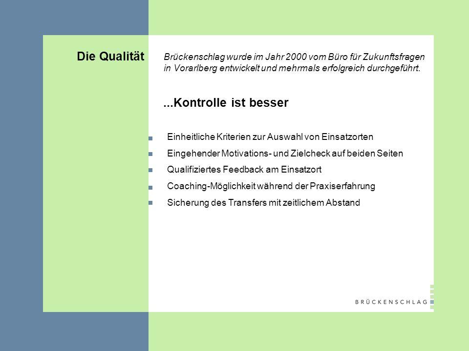 Die Qualität Brückenschlag wurde im Jahr 2000 vom Büro für Zukunftsfragen in Vorarlberg entwickelt und mehrmals erfolgreich durchgeführt....Kontrolle ist besser Einheitliche Kriterien zur Auswahl von Einsatzorten Eingehender Motivations- und Zielcheck auf beiden Seiten Qualifiziertes Feedback am Einsatzort Coaching-Möglichkeit während der Praxiserfahrung Sicherung des Transfers mit zeitlichem Abstand