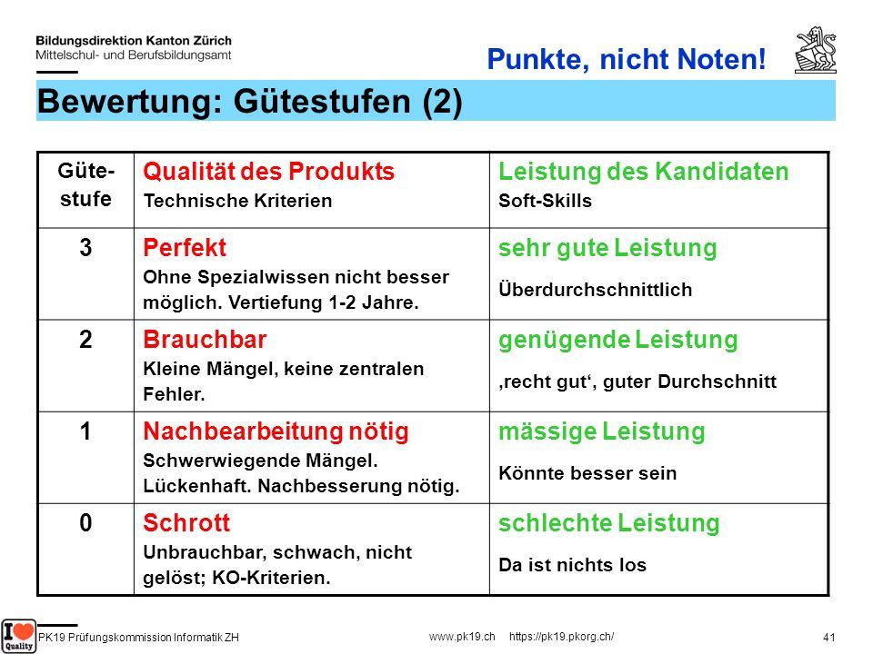 PK19 Prüfungskommission Informatik ZH www.pk19.ch https://pk19.pkorg.ch/ 41 Bewertung: Gütestufen (2) Güte- stufe Qualität des Produkts Technische Kri