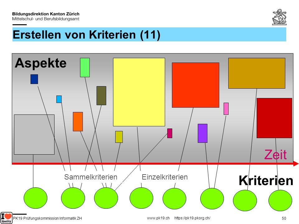 PK19 Prüfungskommission Informatik ZH www.pk19.ch https://pk19.pkorg.ch/ 50 Erstellen von Kriterien (11) Kriterien Aspekte Zeit SammelkriterienEinzelk