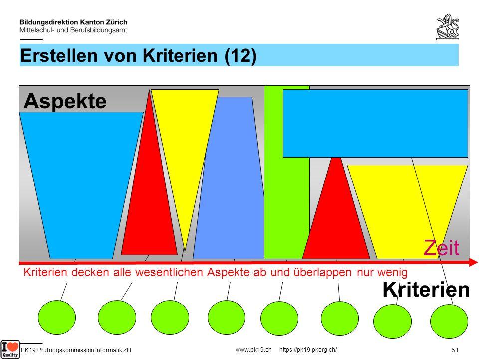 PK19 Prüfungskommission Informatik ZH www.pk19.ch https://pk19.pkorg.ch/ 51 Erstellen von Kriterien (12) Kriterien Aspekte Zeit Kriterien decken alle