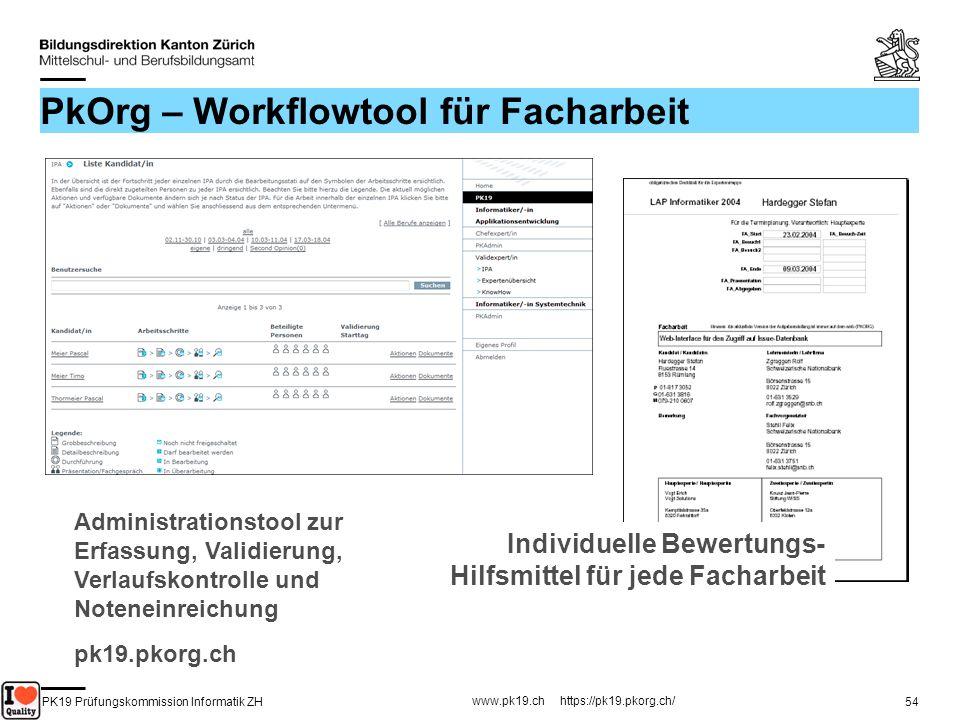PK19 Prüfungskommission Informatik ZH www.pk19.ch https://pk19.pkorg.ch/ 54 PkOrg – Workflowtool für Facharbeit Administrationstool zur Erfassung, Val