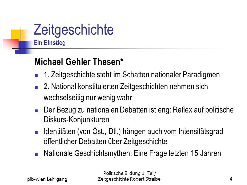 pib-wien Lehrgang Politische Bildung 1.