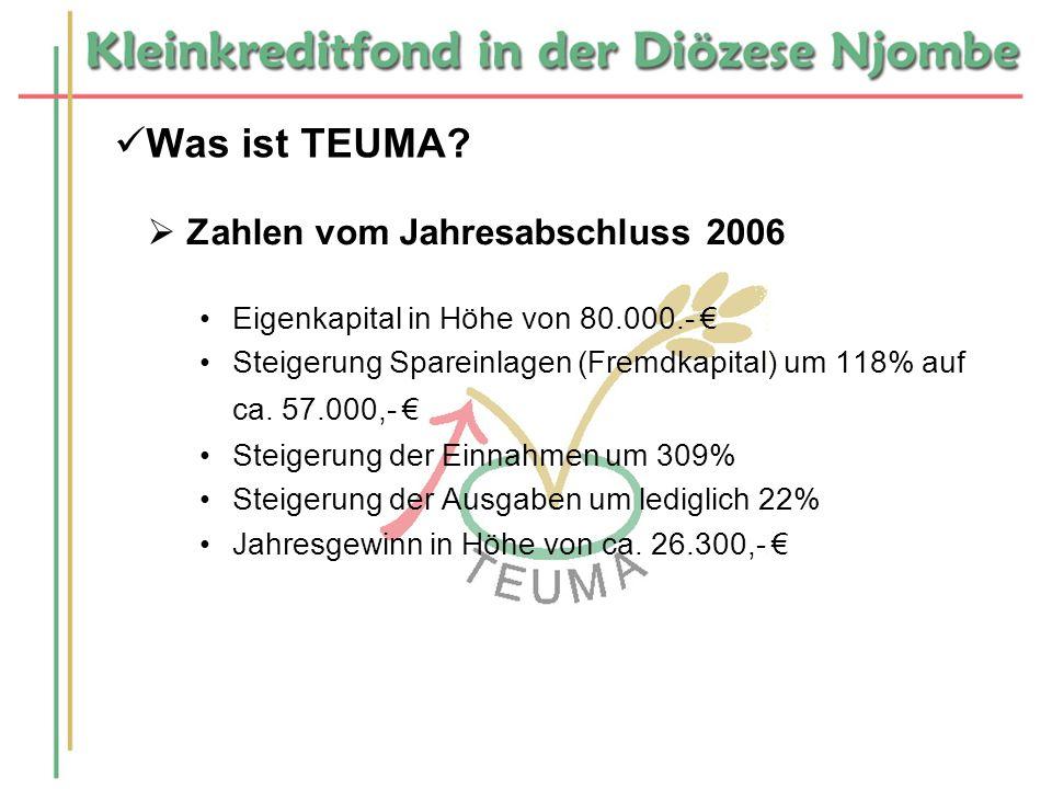 Was ist TEUMA? Zahlen vom Jahresabschluss 2006 Eigenkapital in Höhe von 80.000.- Steigerung Spareinlagen (Fremdkapital) um 118% auf ca. 57.000,- Steig