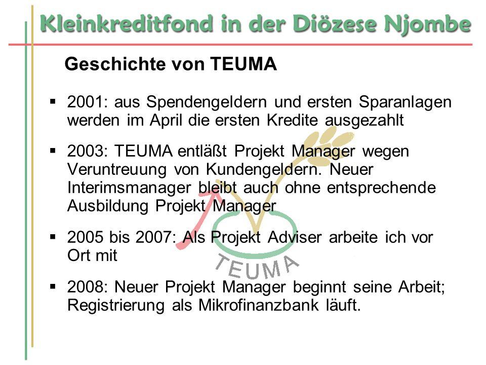 Geschichte von TEUMA 2001: aus Spendengeldern und ersten Sparanlagen werden im April die ersten Kredite ausgezahlt 2003: TEUMA entläßt Projekt Manager