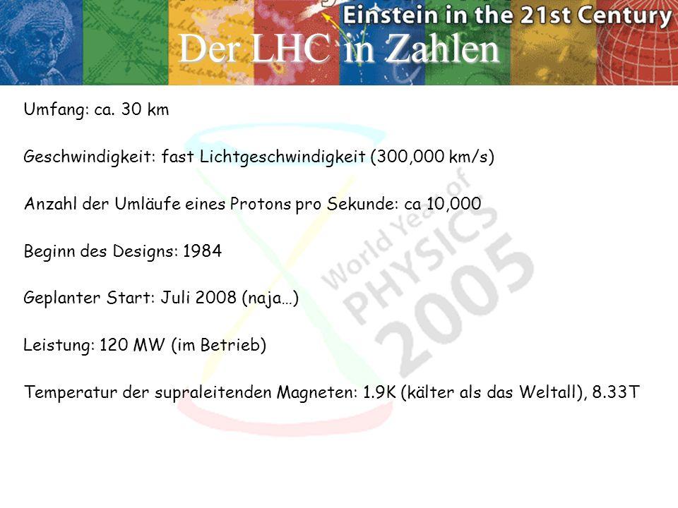 Der LHC in Zahlen Umfang: ca. 30 km Geschwindigkeit: fast Lichtgeschwindigkeit (300,000 km/s) Anzahl der Umläufe eines Protons pro Sekunde: ca 10,000