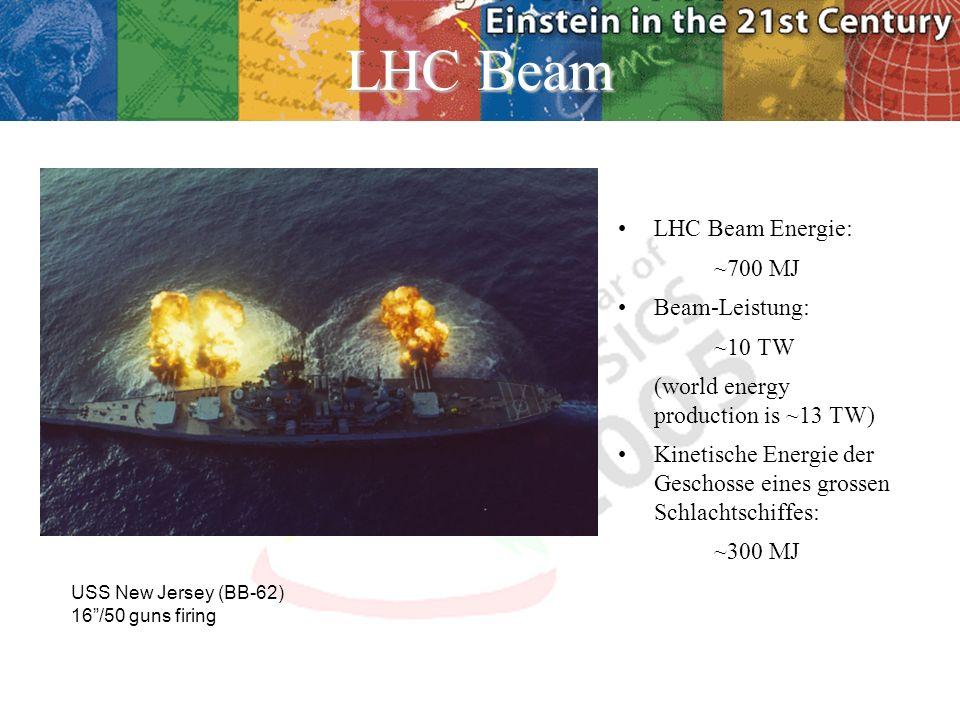 LHC Beam LHC Beam Energie: ~700 MJ Beam-Leistung: ~10 TW (world energy production is ~13 TW) Kinetische Energie der Geschosse eines grossen Schlachtsc