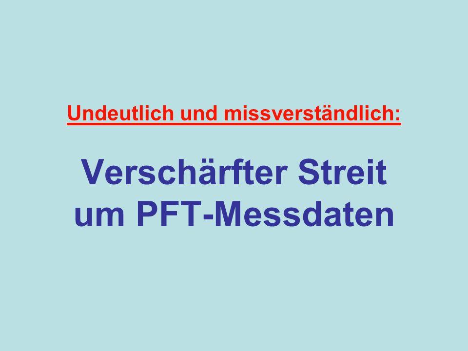 Undeutlich und missverständlich: Verschärfter Streit um PFT-Messdaten
