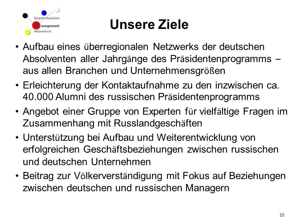 Unsere Ziele 10 Aufbau eines ü berregionalen Netzwerks der deutschen Absolventen aller Jahrg ä nge des Pr ä sidentenprogramms – aus allen Branchen und