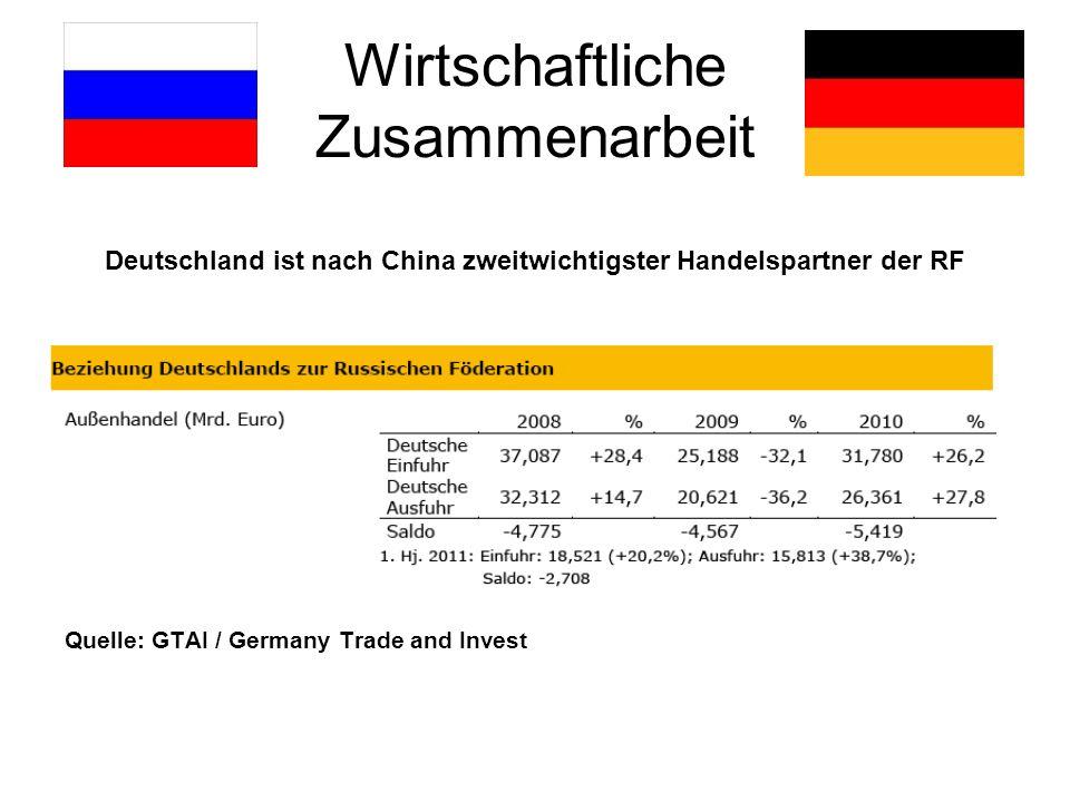Wirtschaftliche Zusammenarbeit Deutschland ist nach China zweitwichtigster Handelspartner der RF Quelle: GTAI / Germany Trade and Invest