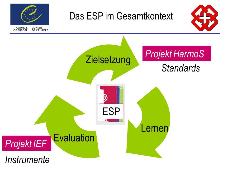 Projekt HarmoS Projekt IEF ESP Standards Instrumente Das ESP im Gesamtkontext