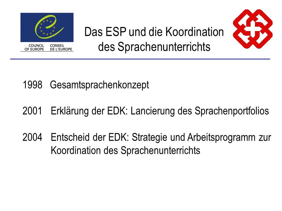 Das ESP und die Koordination des Sprachenunterrichts 1998 Gesamtsprachenkonzept 2001Erklärung der EDK: Lancierung des Sprachenportfolios 2004Entscheid