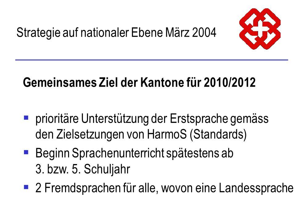 Strategie auf nationaler Ebene März 2004 Gemeinsames Ziel der Kantone für 2010/2012 prioritäre Unterstützung der Erstsprache gemäss den Zielsetzungen von HarmoS (Standards) Beginn Sprachenunterricht spätestens ab 3.