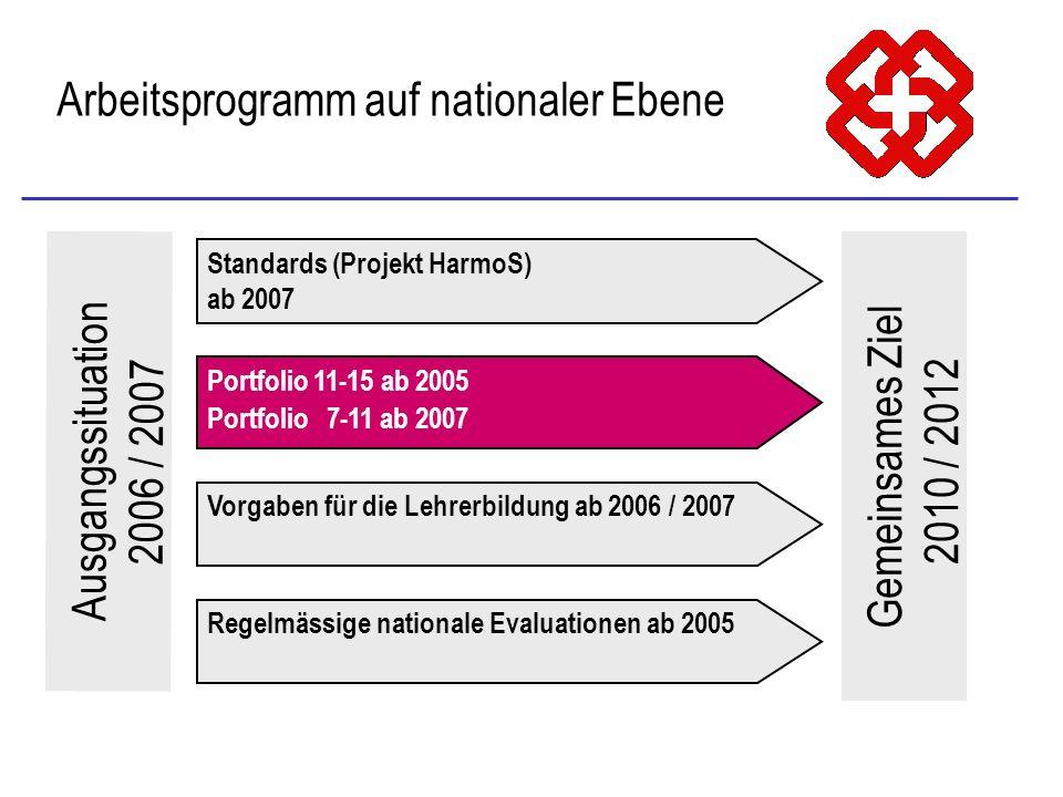 Arbeitsprogramm auf nationaler Ebene Ausgangssituation 2006 / 2007 Gemeinsames Ziel 2010 / 2012 Standards (Projekt HarmoS) ab 2007 Portfolio 11-15 ab