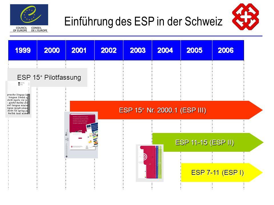 ESP 15 + Pilotfassung ESP 15 + Pilotfassung ESP 15 + Nr. 2000.1 (ESP III) ESP 11-15 (ESP II) ESP 7-11 (ESP I) Einführung des ESP in der Schweiz