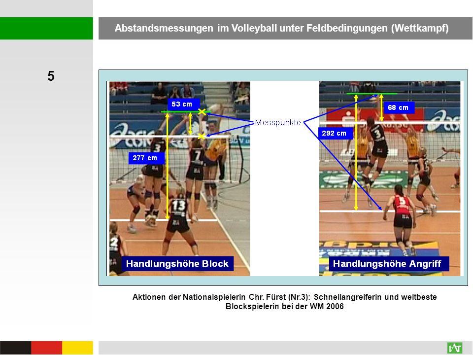 Abstandsmessungen im Volleyball unter Feldbedingungen (Wettkampf) 5 Aktionen der Nationalspielerin Chr. Fürst (Nr.3): Schnellangreiferin und weltbeste