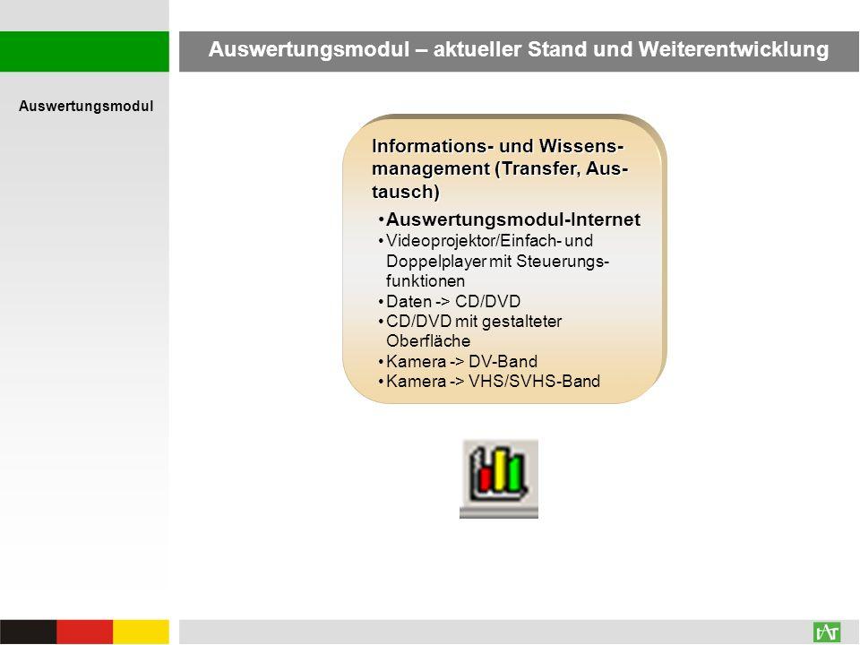 Informations- und Wissens- Informations- und Wissens- management (Transfer, Aus- management (Transfer, Aus- tausch) tausch) Auswertungsmodul-Internet