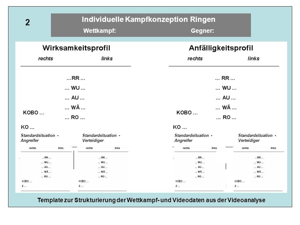 Standardsituation - Angreifer Standardsituation - Verteidiger Standardsituation - Angreifer Standardsituation - Verteidiger KOBO … Individuelle Kampfk