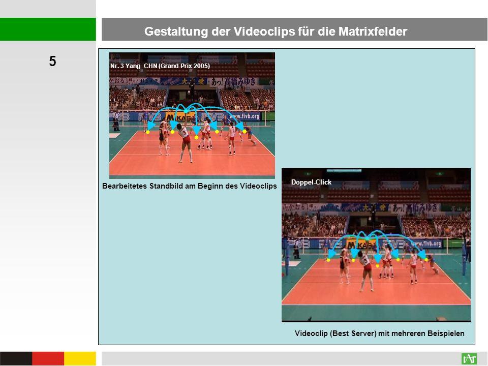 Bearbeitetes Standbild am Beginn des Videoclips Videoclip (Best Server) mit mehreren Beispielen Gestaltung der Videoclips für die Matrixfelder Nr. 3 Y